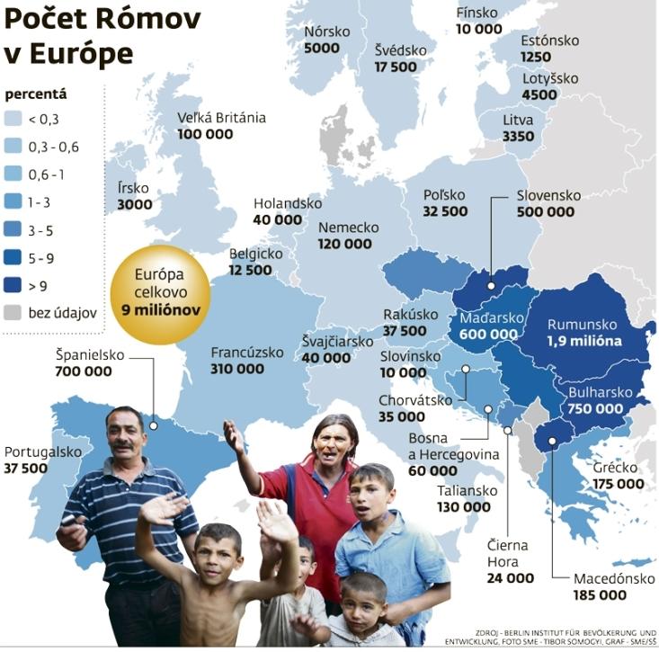 tigani in europa