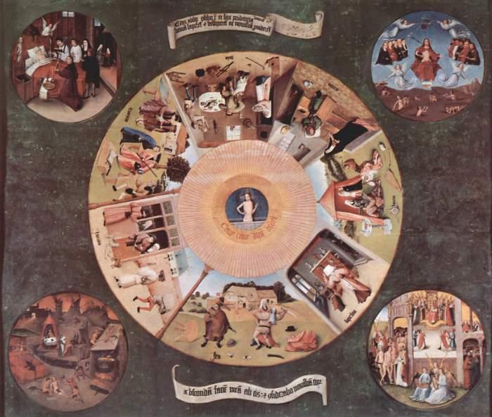 Hieronymus Bosch Cele șapte păcate capitale - sursa domeniul public