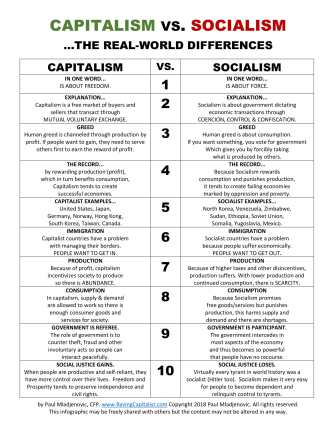 Capitalism-vs-Socialism-Infographic2-JPG